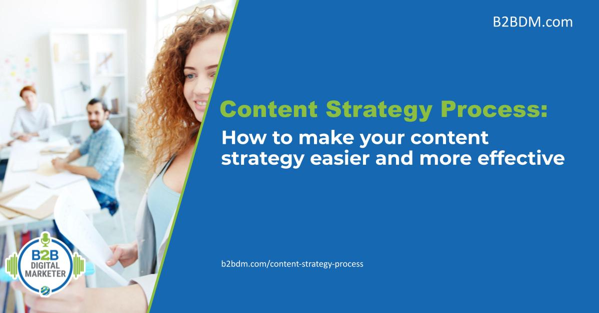 Content strategy Process feature Image