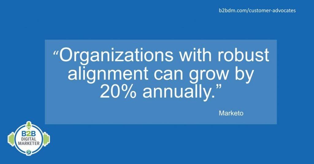 Statistics about organizational alignment