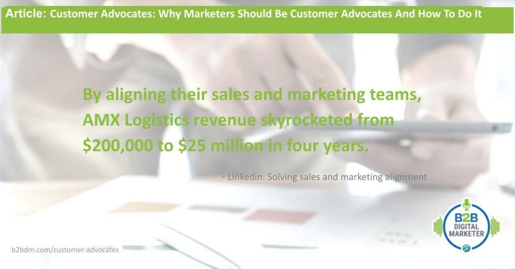 Statistics on marketing alignment